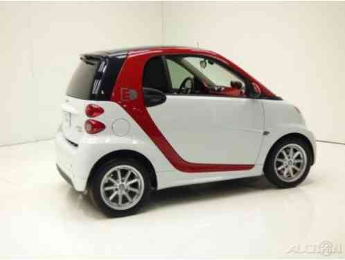 Smart Fortwo Electric Drive Electric Coupe 2015 Call For